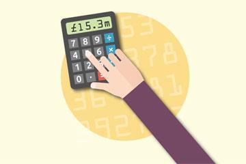 MTFP Calculator