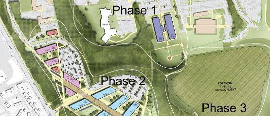 Aykley Heads A1 port employment masterplan