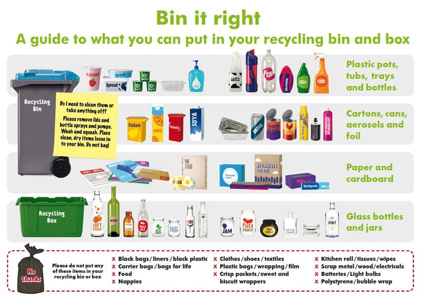 A guide to what you can put in your recycling bin and box
